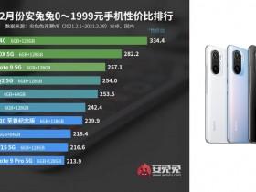 安兔兔公布2月安卓手机性价比榜:小米红米系手机竟有12款