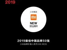 Interbrand发布中国品牌排行榜,小米首次上榜排名14