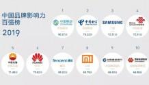 品牌影响力排名公布 三星知名度美誉度双丰收 位居总榜第三