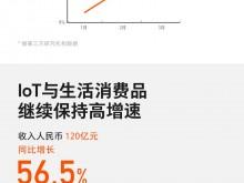 """小米公布2019年第一季度财报:手机+AIoT""""双引擎助力,营收利润均超市场预期"""